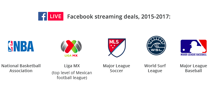 Facebook streaming deals 2015-2017