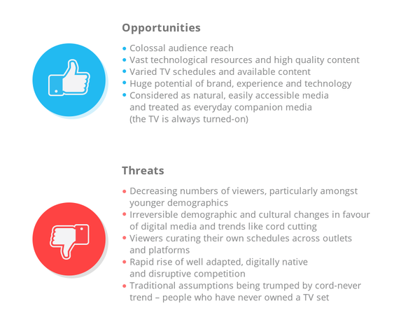 Opportunities and threats for traditional TV