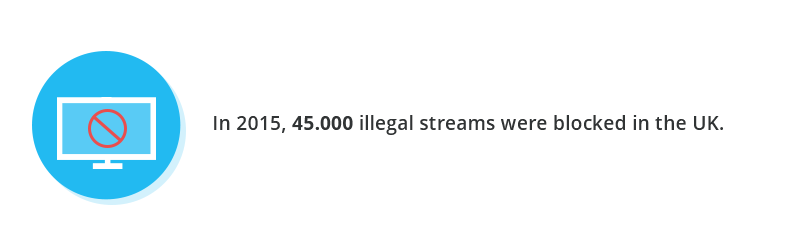 Blocked streams in UK